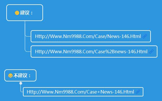URL不要用无效字符